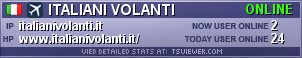 ITALIANI VOLANTI TeamSpeak Viewer